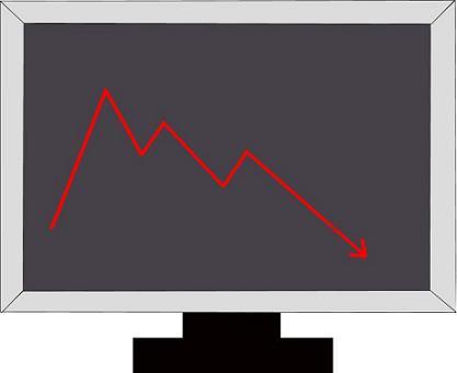Compañias bancarrota - Tecnologicas