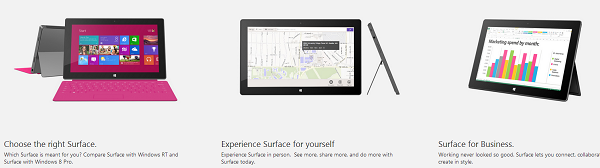 Tablet Surface